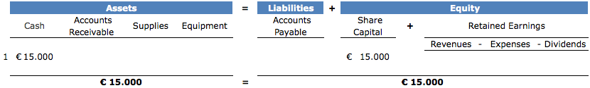 cursus boekhouden transaction-1