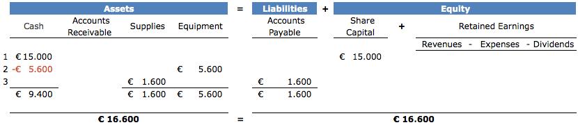 cursus boekhouden transaction-3