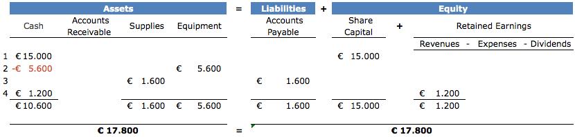 cursus boekhouden transaction-4